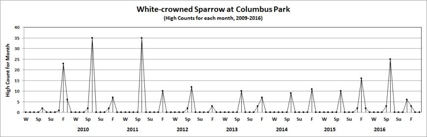 copw-crsparrow